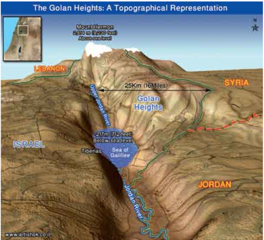 golan heights에 대한 이미지 검색결과